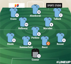 Valley Lineup - Rugby Town 0-1 Cogenhoe United - April 2019