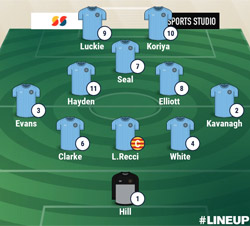 Valley Line-up - Holbeach United 3-1 Rugby Town - UCL Premier Division - August 2019