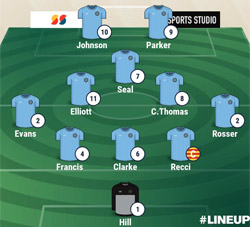 Valley Line-up -  Rugby Town 1-3 Quorn - January 2020